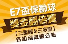 【三重/三多】E7盃保齡球獎金翻倍賽,各組別成績公告!